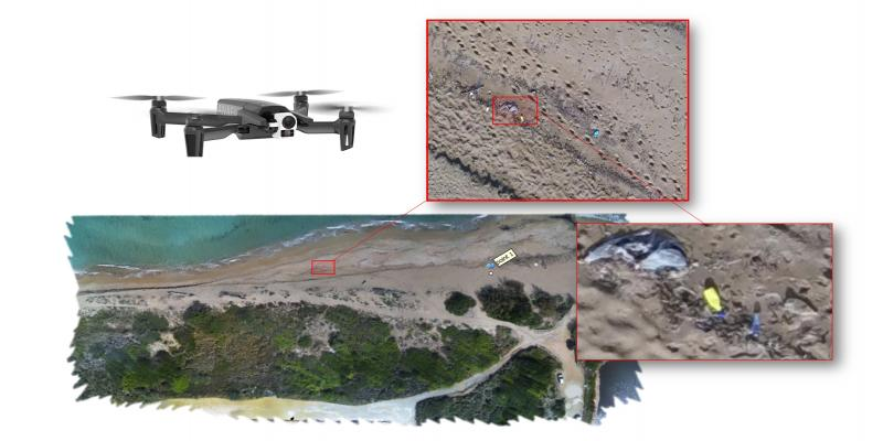 Drone: monitoring activities from sky
